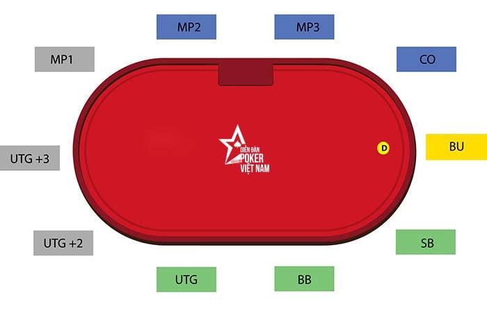 19_02 luat poker.jpg