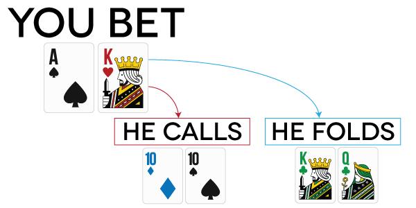 ghi chu poker.png