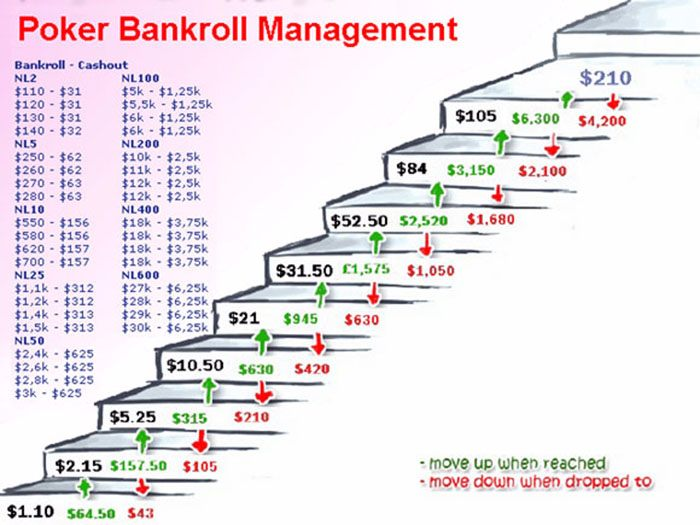 poker-bankroll-management.jpg